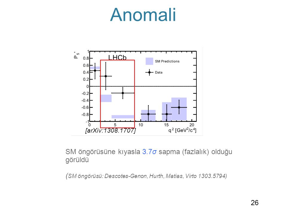 Anomali [arXiv:1308.1707]